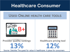 Healthcare tools