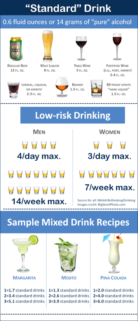 Mixed Drinks infographic-blog