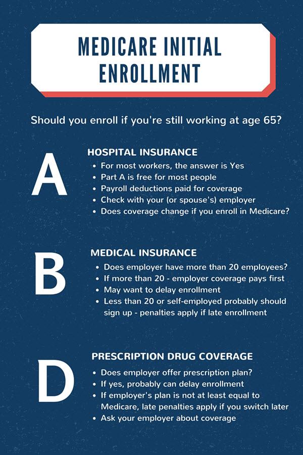 Medicare IEP